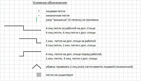 oboznacheniya_shapka_resize (600x347, 67Kb)