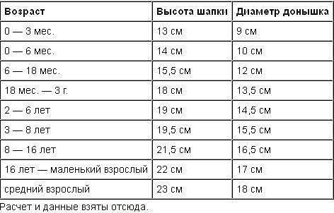 мера (472x302, 31Kb)