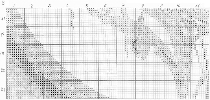 Схема ионизаторы сделать