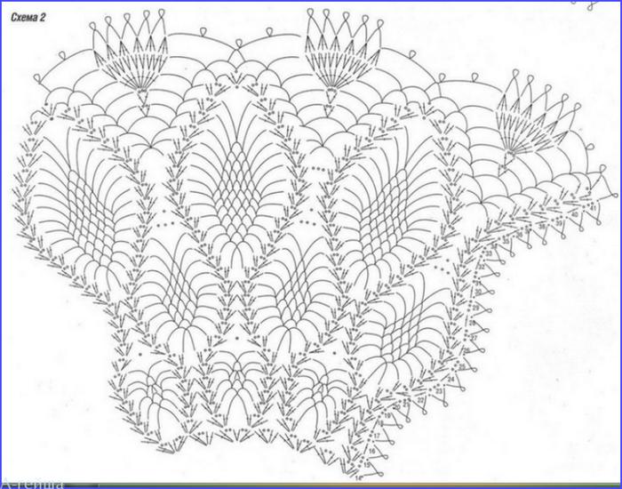 Прикольная накидка со схемой вязания - Накидки схемы 89