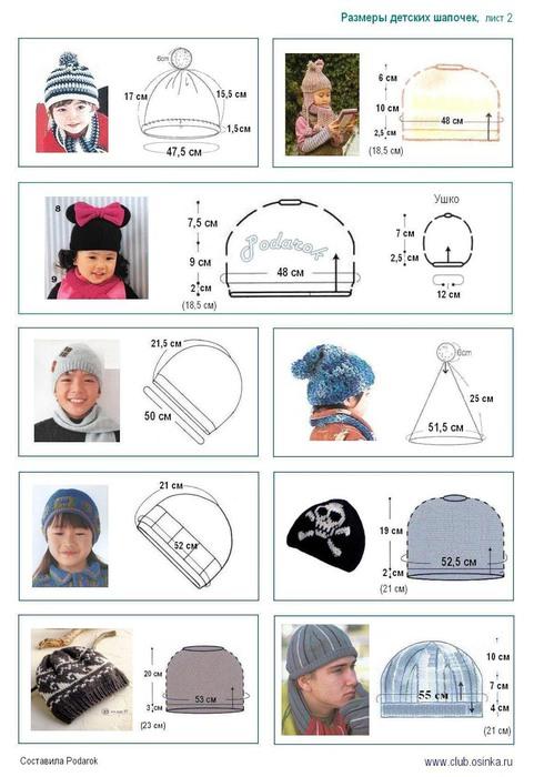 шапа (481x700, 88Kb)