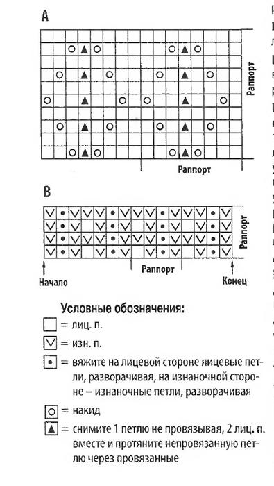 п3 (395x700, 123Kb)