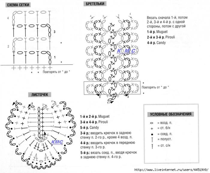 Схема вязание крючком крокодиловая кожа схема 98