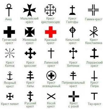 Все тату крест и их обозначения