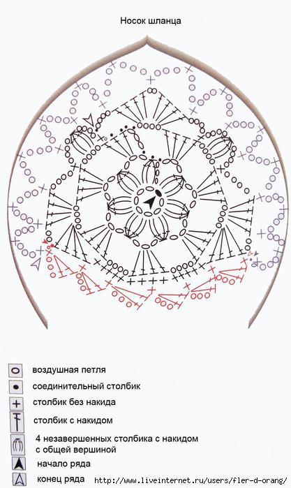 описание первого ряда схемы