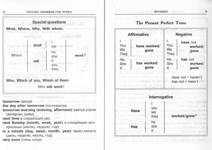 Гацкевич М.А - English grammar for pupils Сборник упражнений - 2007