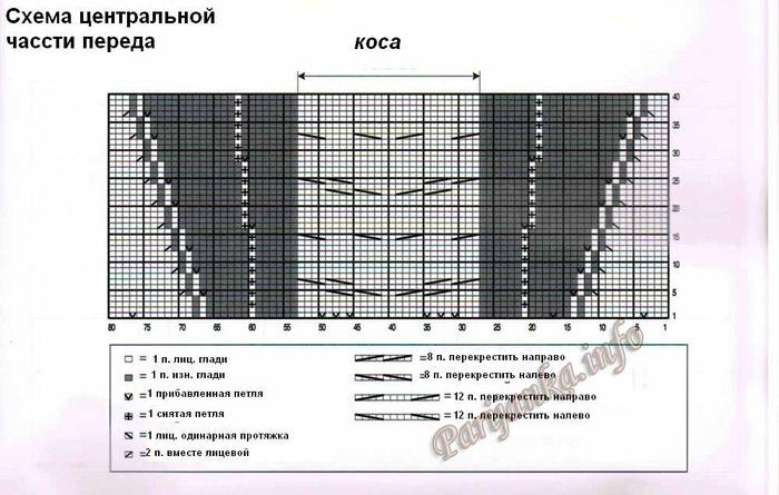 схема центральной части переда (700x445, 86Kb)