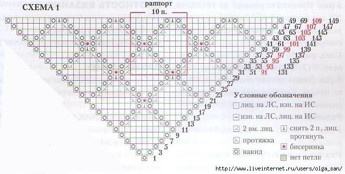 Вязанные косынки на спицах со схемами