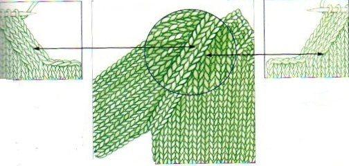 Убавления при вязания реглан 886