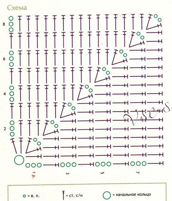 Вязание пледа пэчворка крючком
