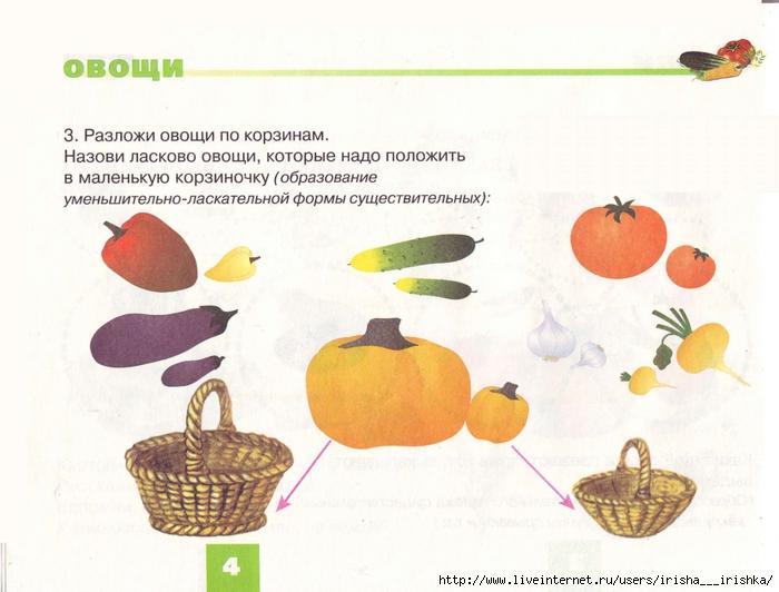 Скачать Решебники русскому языку за 8 Класс