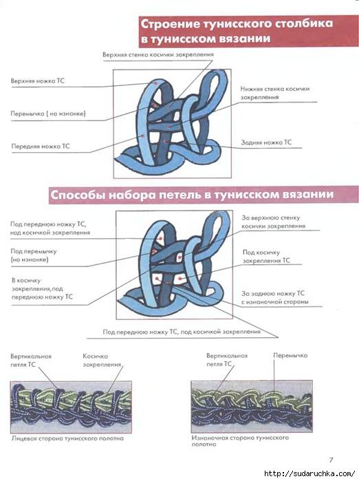 модели и схемы тунисского вязания