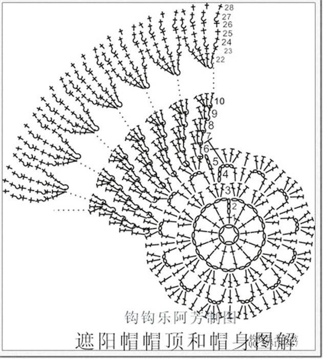 Схема салфеток крючком для начинающих картинки