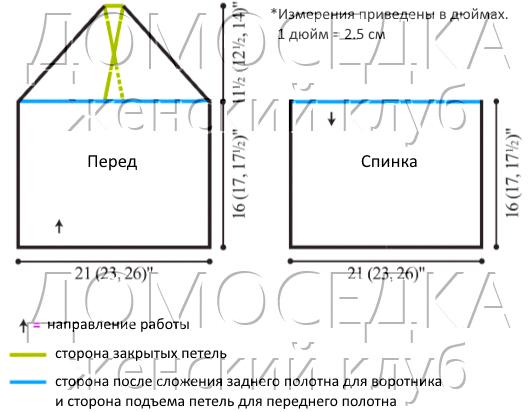 seraya-bezrukavka-shema (530x412, 101Kb)