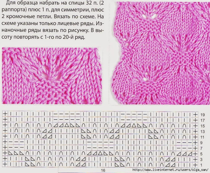 Несложные рисунки при вязание