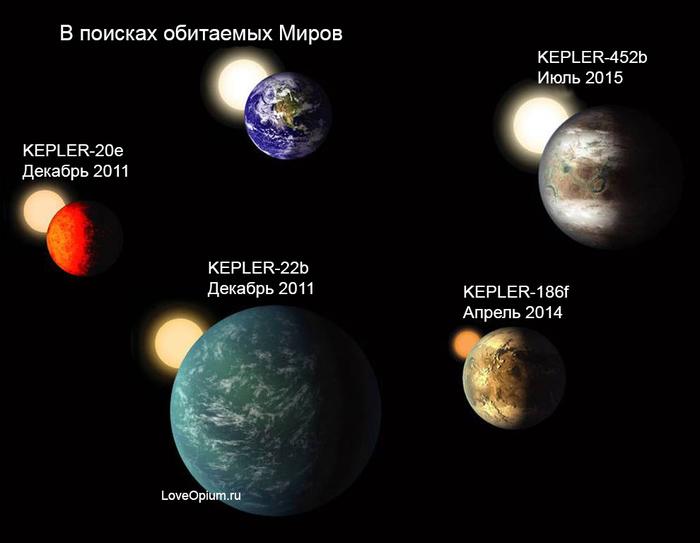 планета Kepler-452b фото наса 3 (700x543, 134Kb)