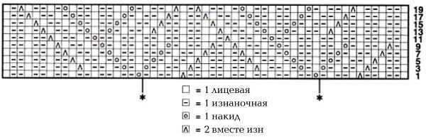 zhenskij_pulover_s_korotkim_rukavom2 (600x193, 81Kb)