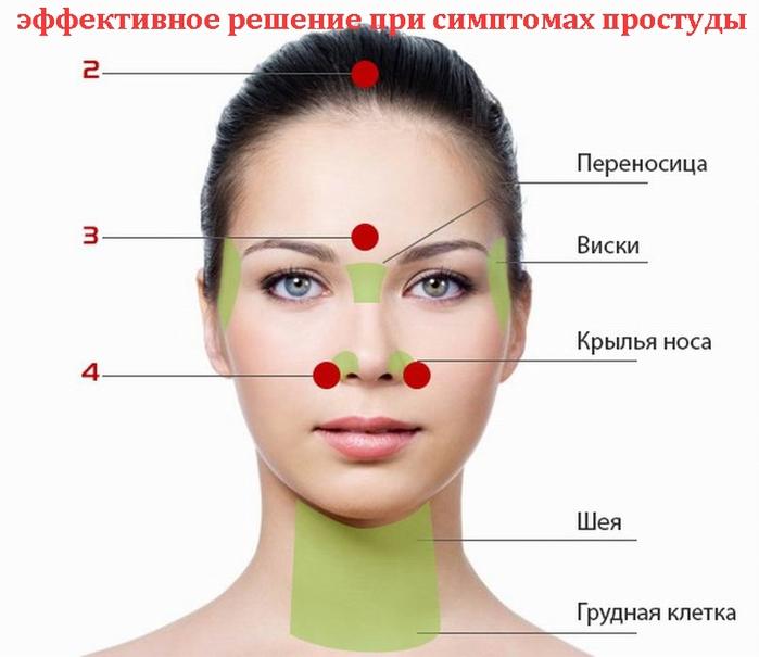 2835299_effektivnoe_reshenie_pri_simptomah_prostydi (700x605, 157Kb)