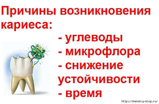 4121583_prichiny_kariesa (635x418, 133Kb)