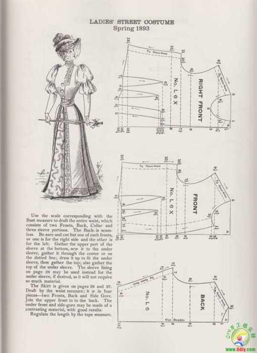 Выкройки платьев викторианской эпохи