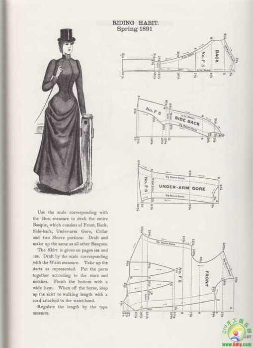 Выкройки кукольных платьев викторианской эпохи