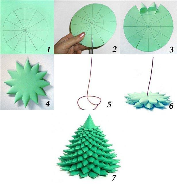 Как сделать елочку из бумаги своими руками легко