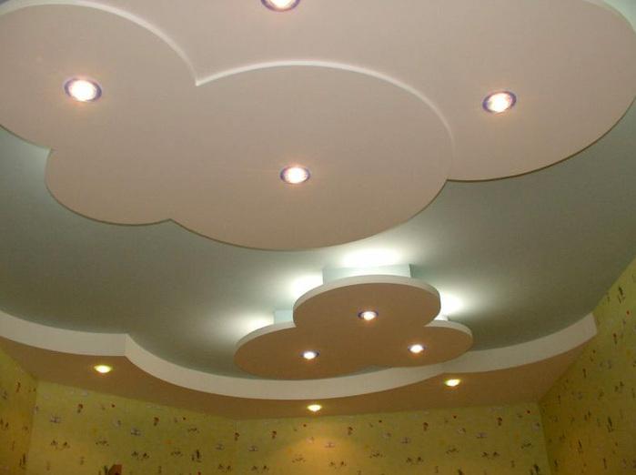 Дизайн потолка фото обоями