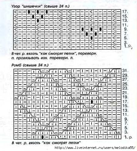 рпа3 (449x497, 189Kb)