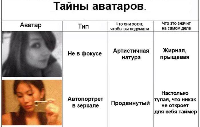 аватарки онлайн для фото: