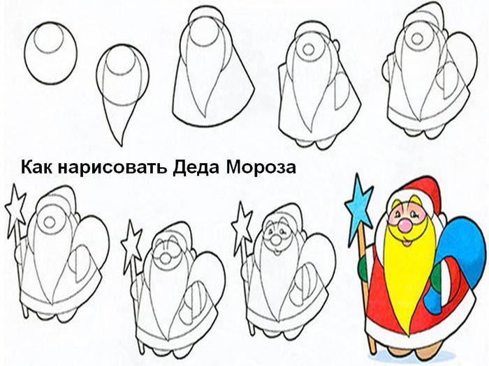 Как нарисовать Деда Мороза и