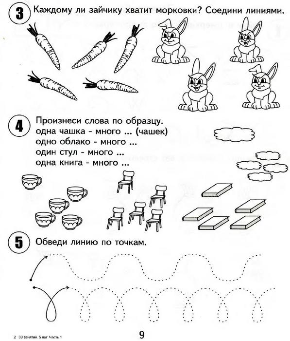истории для детей про машинки