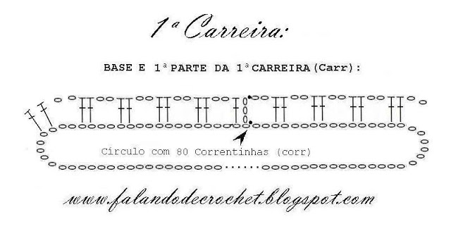 ARVORE DE NATAL DE CROCHE 1ª PARTE DA 1ª CARREIRA (640x328, 44Kb)