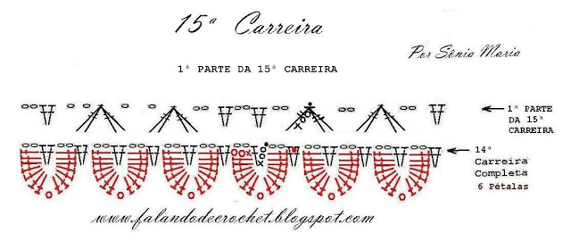 ARVORE DE NATAL DE CROCHE 1ª PARTE DA 15ª CARREIRA (640x270, 49Kb)
