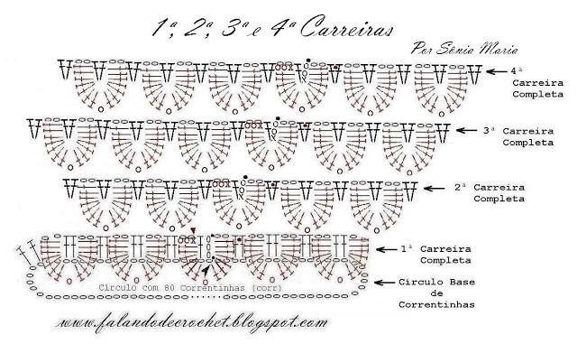 ARVORE DE NATAL DE CROCHE 1ª, 2ª, 3ª  e 4ª CARREIRAS (640x381, 90Kb)