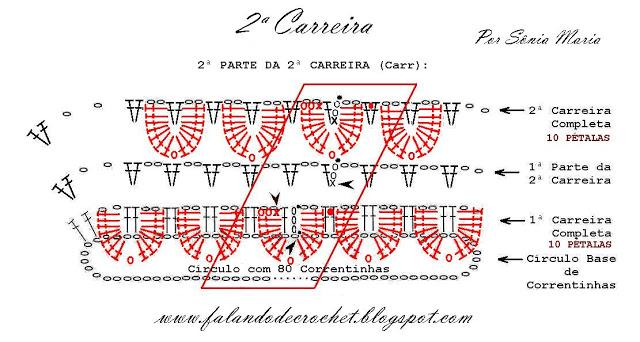 ARVORE DE NATAL DE CROCHE 2ª PARTE DA 2ª CARREIRA nota (640x342, 88Kb)