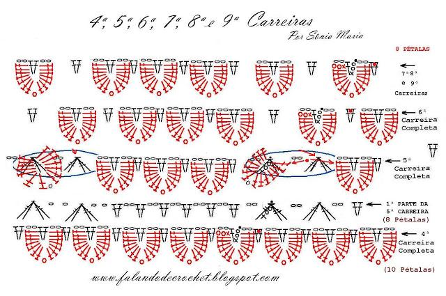 ARVORE DE NATAL DE CROCHE 4ª, 5ª, 6ª, 7ª 8ª e 9ª CARREIRAS (640x425, 135Kb)