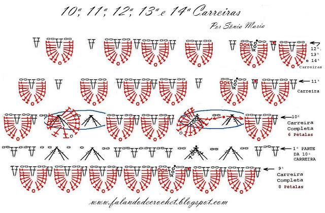 ARVORE DE NATAL DE CROCHE 10ª, 11ª, 12ª, 13ª e 14ª CARREIRAS (640x420, 128Kb)