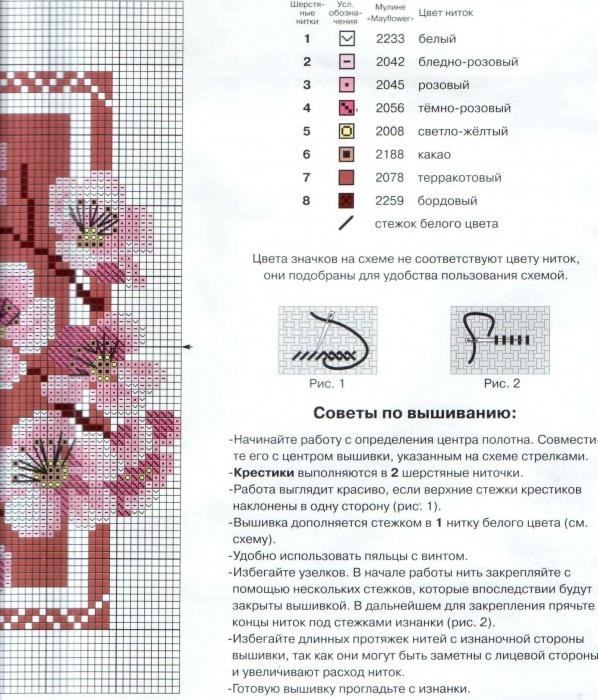 Ключ и схема вышивки Весна.Сакура (Riolis) 2 из 2.