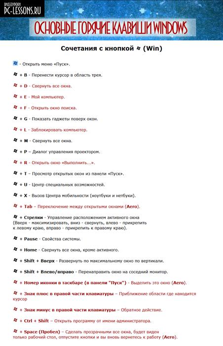 FireShot Screen Capture #253 - 'Основные горячие клавиши Windows I PC-Lessons_ru' - pc-lessons_ru_hotkeys (452x700, 204Kb)