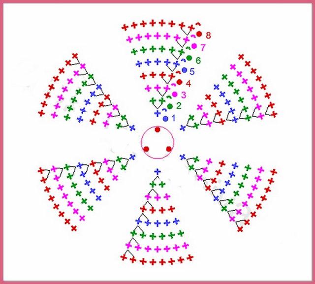 Вязание круга крючком без накида 1