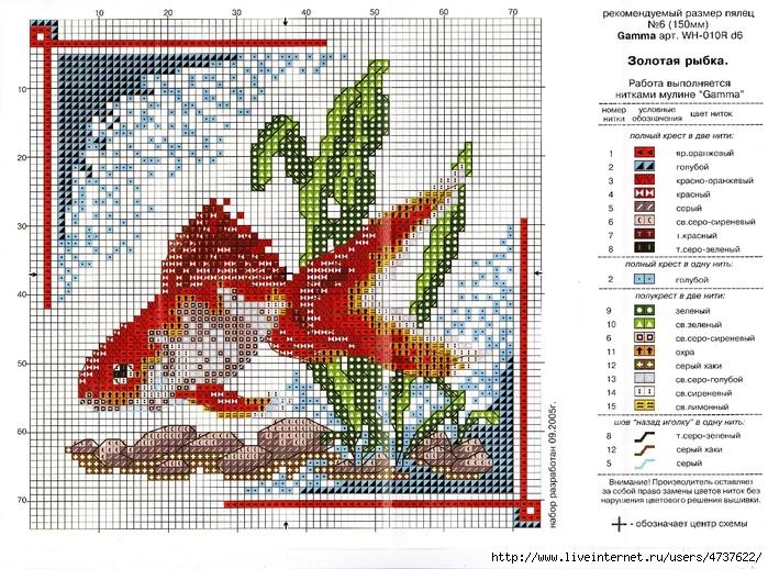 Схемы для вышивки бисером золотая рыбка 24