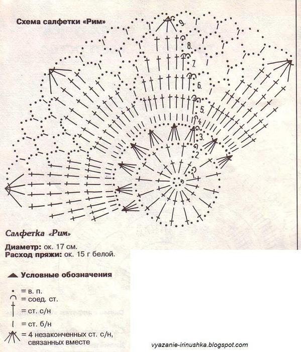 Вязание крючком простые схемы и описания