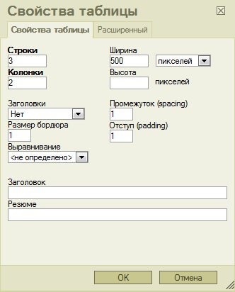 1863153_okno_vstavki_tablici (332x412, 24Kb)