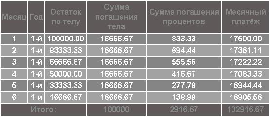 Итоги (556x240, 28Kb)