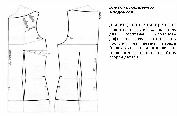 Платья И Блузки Конструирование Система Кроя М Мюллер И Сын