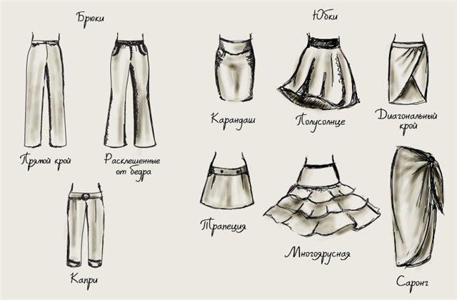 дешвые платья интернет магазине москва