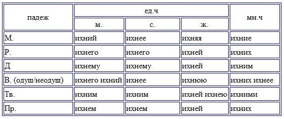 tabl (560x235, 27Kb)