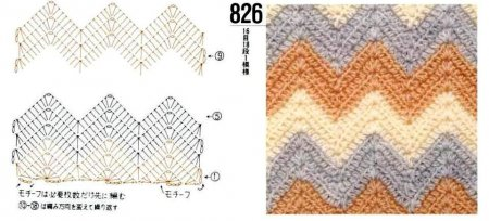1333527434_uzory-kryuchkom-zig-zag (450x204, 28Kb)