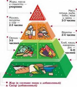 piramida-266x300 (266x300, 30Kb)