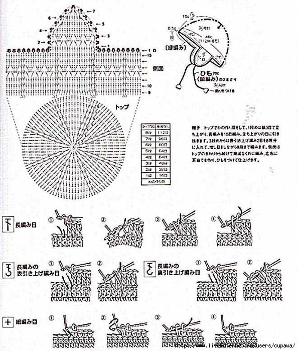 Детское вязание шапок со схемами